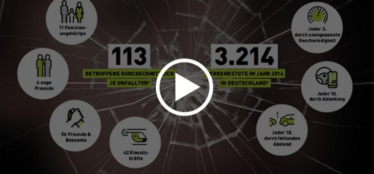 """""""Runter vom Gas!"""" – Verkehrssicherheit als ganz persönliches Anliegen (Film: BR)"""