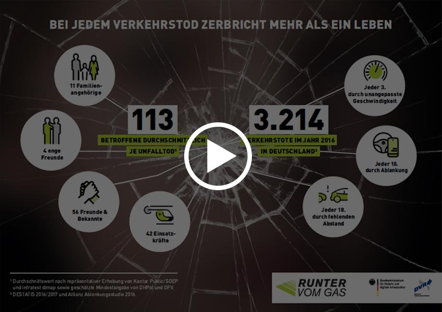 """Zum Film """"Runter von Gas!"""" BMVI_DVR"""